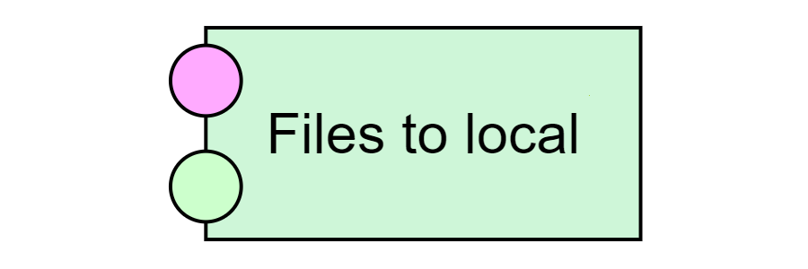 Files to local