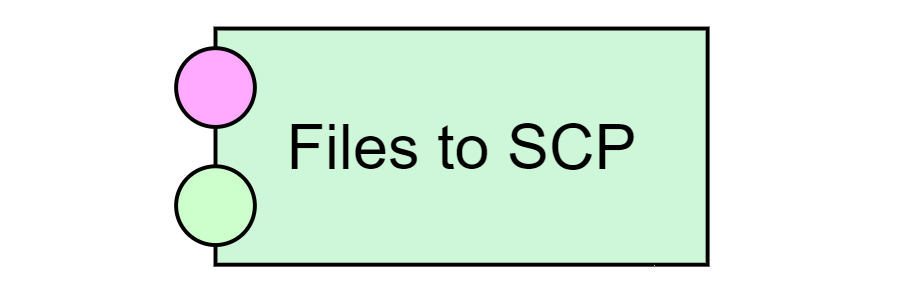 Files to SCP