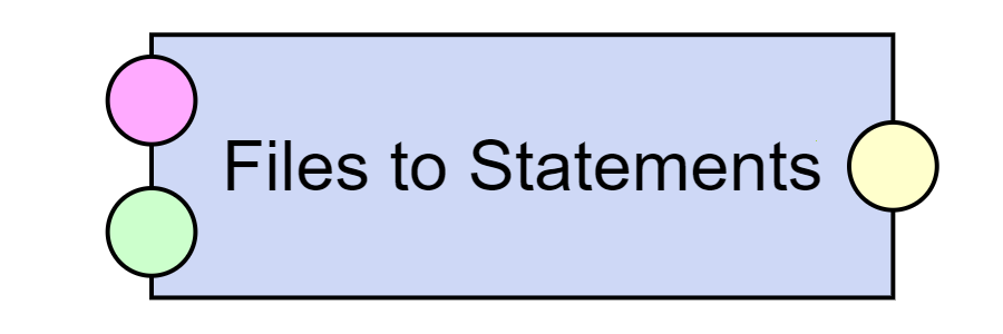 Files to statements