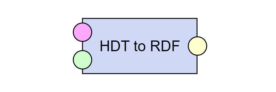 HDT to RDF