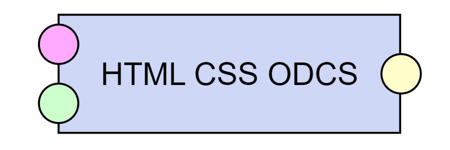 HTML CSS ODCS - LinkedPipes ETL
