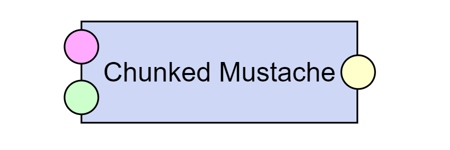 Chunked Mustache