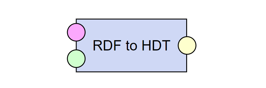 RDF to HDT