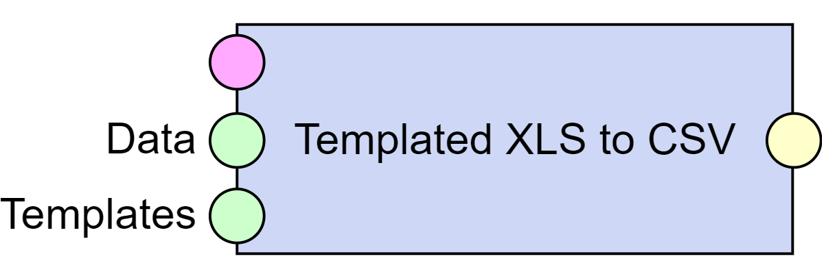 Templated XLS to CSV